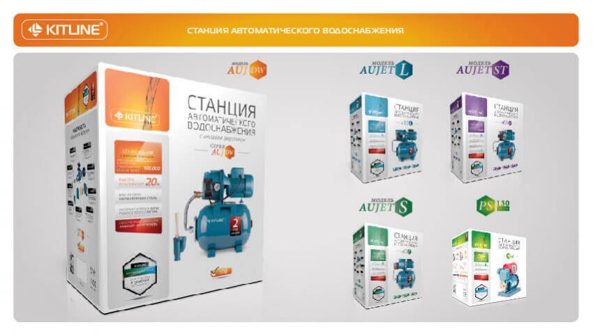 005-850x480 Создание и разработка дизайна фирменного стиля